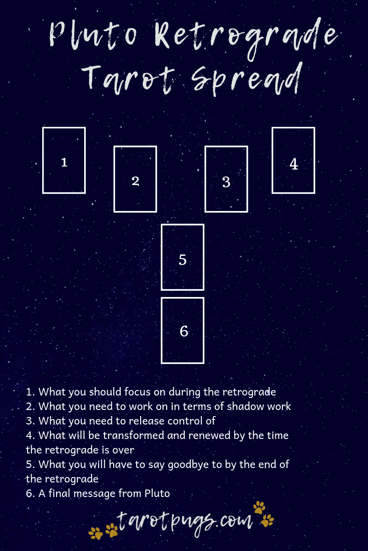 Find out how to work with Pluto retrograde for transformation including a Pluto retrograde Tarot Spread. #astrology #tarot #hades #pluto